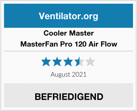 Cooler Master MasterFan Pro 120 Air Flow Test
