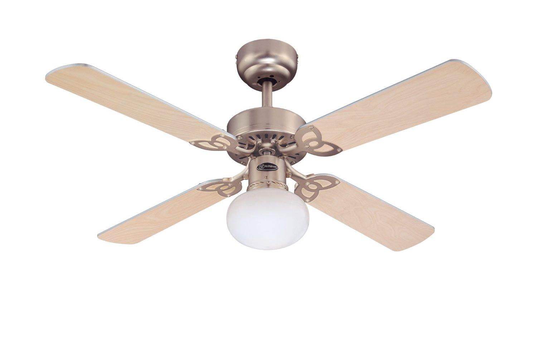 Westinghouse Ceiling Fans Ventilator Test 2019